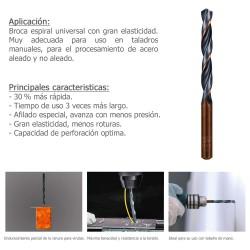 Rueda Domestica Nylon Negro Espiga M10x50 mm.